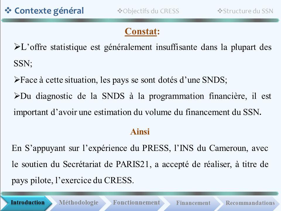 Introduction MéthodologieFonctionnement Financement Contexte général Recommandations Structure du SSN Objectifs du CRESS Constat: L offre statistique