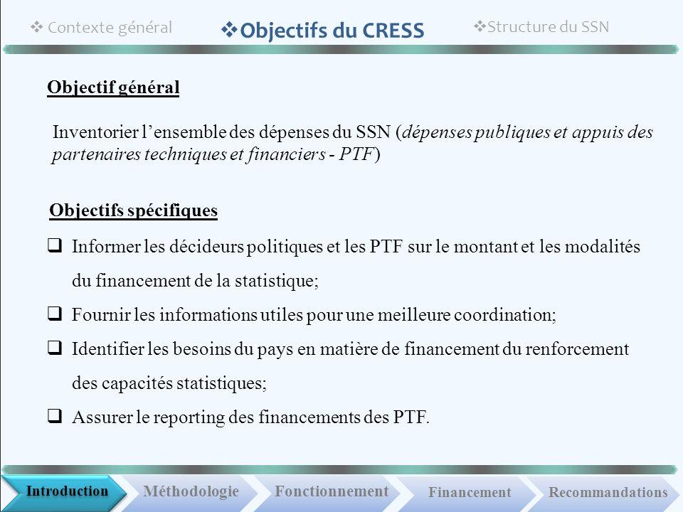 Introduction MéthodologieFonctionnement Financement Contexte général Recommandations Structure du SSN Objectifs du CRESS Objectif général Inventorier