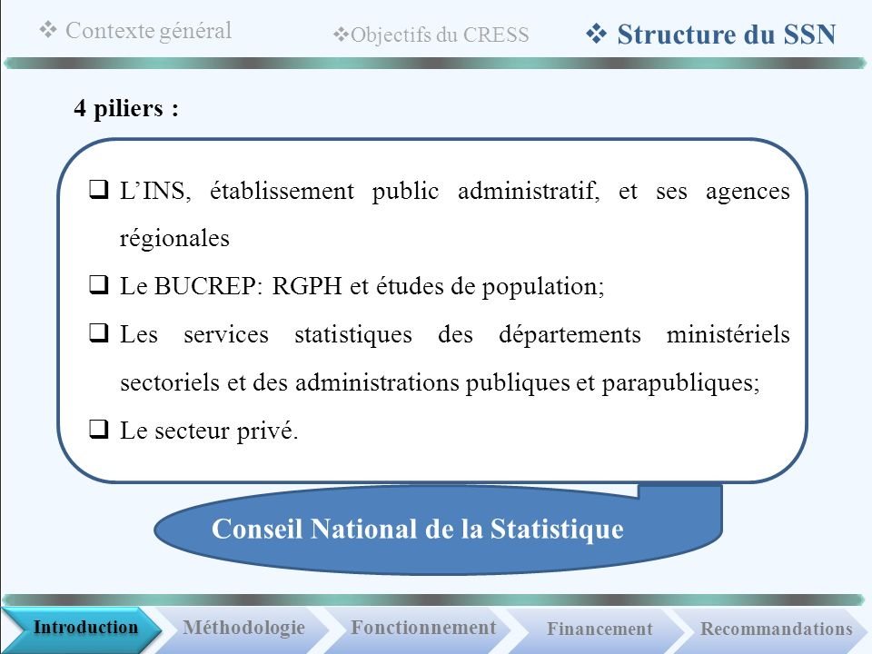 Introduction MéthodologieFonctionnement Financement Contexte général Recommandations Structure du SSN Objectifs du CRESS LINS, établissement public ad