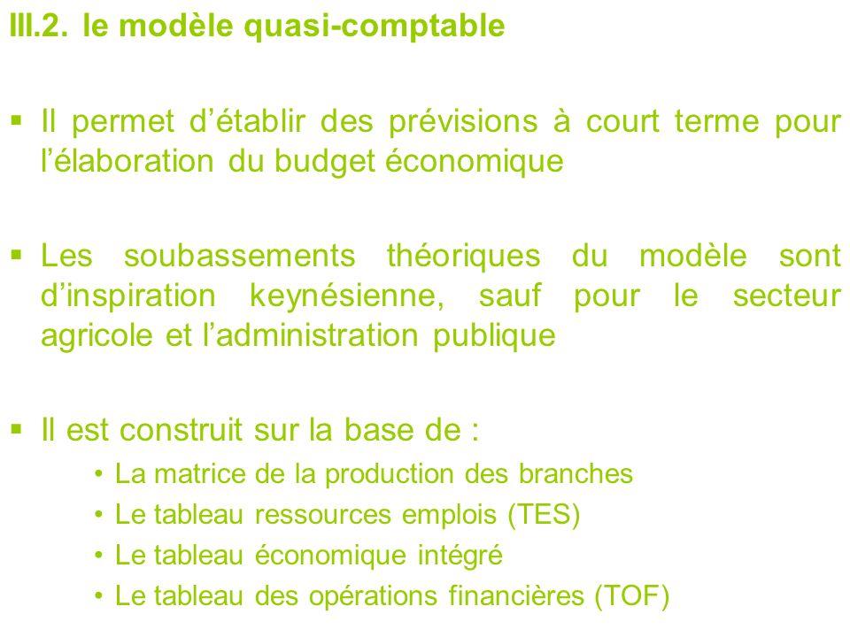 III.2. le modèle quasi-comptable Il permet détablir des prévisions à court terme pour lélaboration du budget économique Les soubassements théoriques d