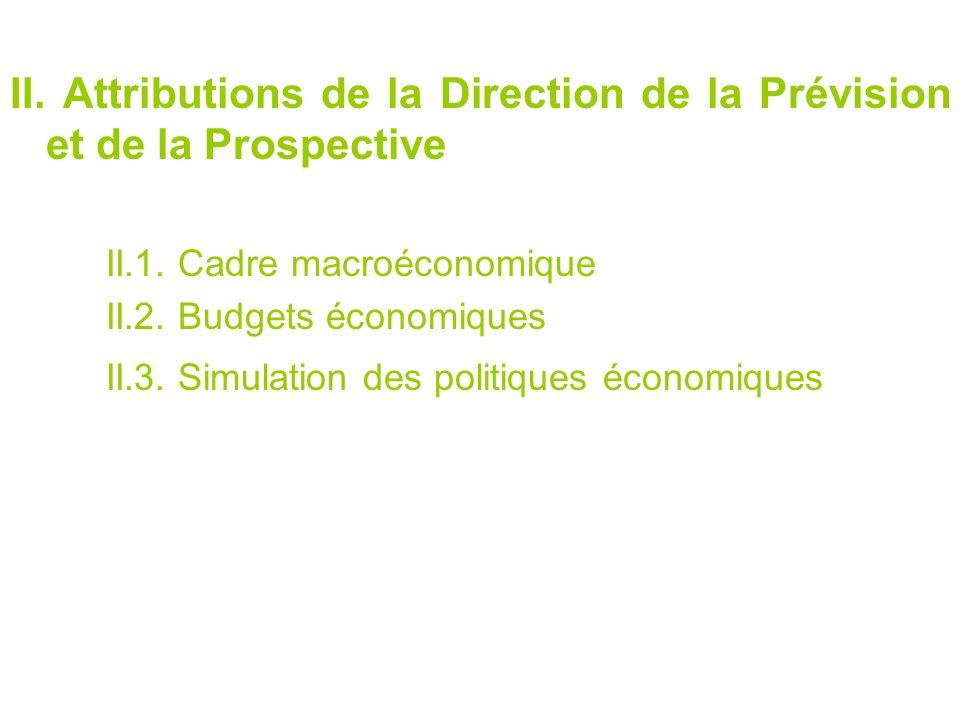 II. Attributions de la Direction de la Prévision et de la Prospective II.1. Cadre macroéconomique II.2. Budgets économiques II.3. Simulation des polit