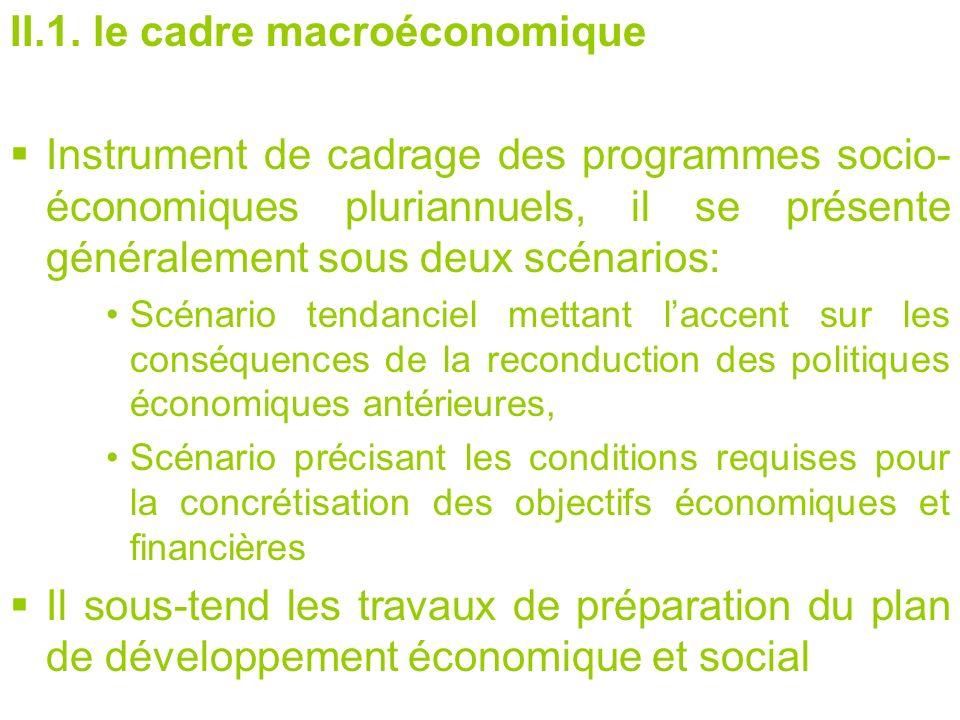II.1. le cadre macroéconomique Instrument de cadrage des programmes socio- économiques pluriannuels, il se présente généralement sous deux scénarios: