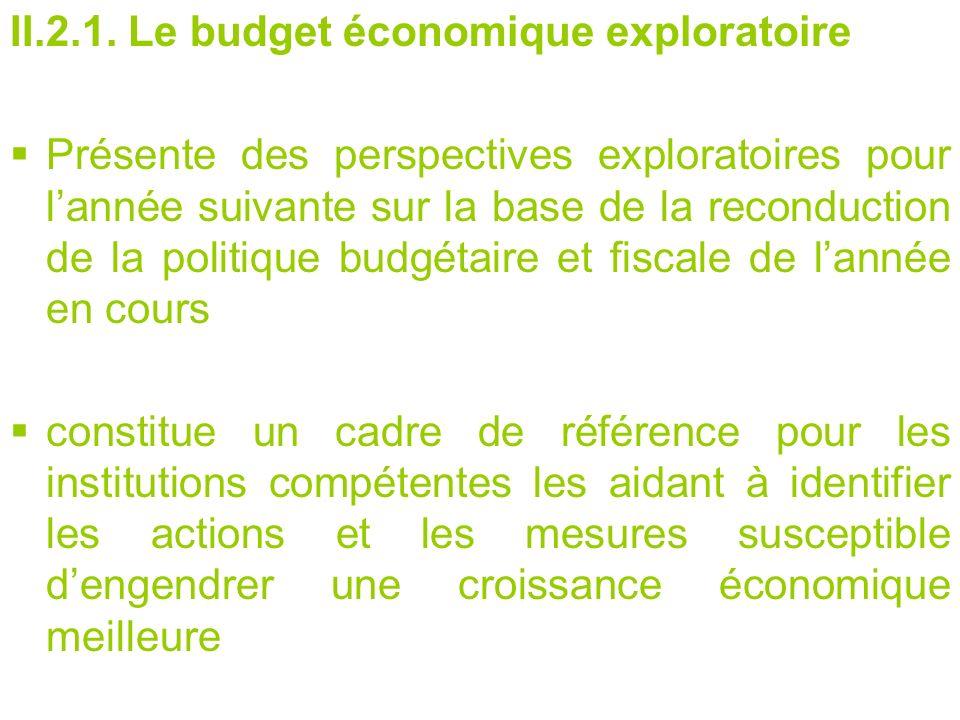 II.2.1. Le budget économique exploratoire Présente des perspectives exploratoires pour lannée suivante sur la base de la reconduction de la politique