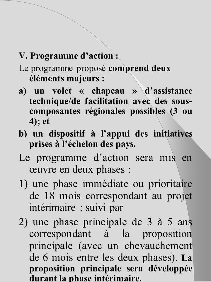V. Programme daction : Le programme proposé comprend deux éléments majeurs : a) un volet « chapeau » dassistance technique/de facilitation avec des so