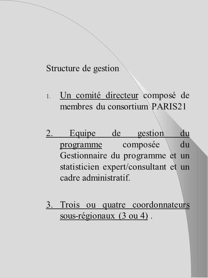 Structure de gestion 1. Un comité directeur composé de membres du consortium PARIS21 2.