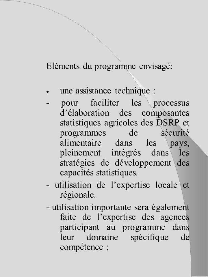 Eléments du programme envisagé: une assistance technique : - pour faciliter les processus délaboration des composantes statistiques agricoles des DSRP et programmes de sécurité alimentaire dans les pays, pleinement intégrés dans les stratégies de développement des capacités statistiques.
