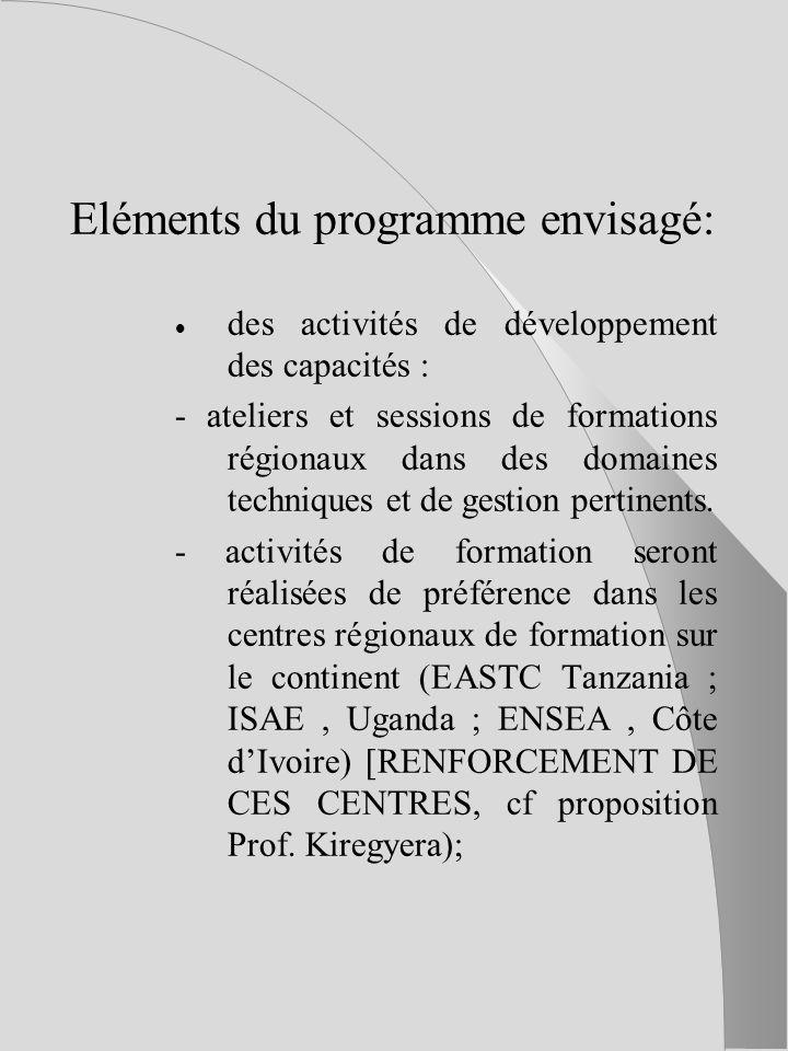 Eléments du programme envisagé: des activités de développement des capacités : - ateliers et sessions de formations régionaux dans des domaines techniques et de gestion pertinents.