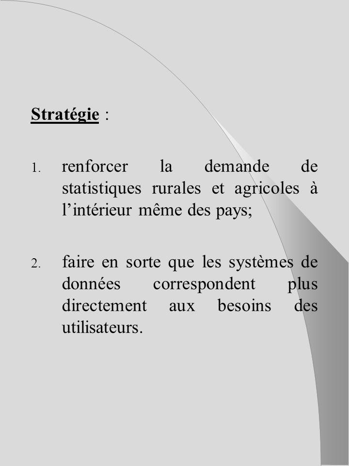 Stratégie : 1.