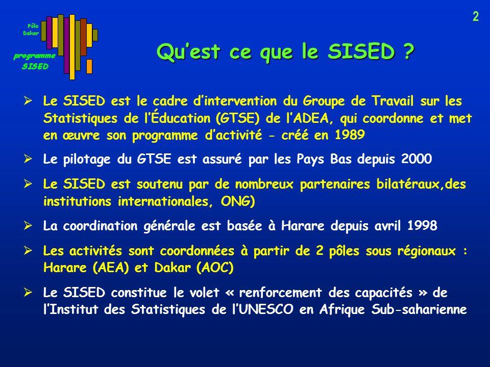 SISED: un programme de renforcement des Systèmes dInformation Statistique de lEDucation en Afrique Sub-saharienne Programme de renforcement des Systèm