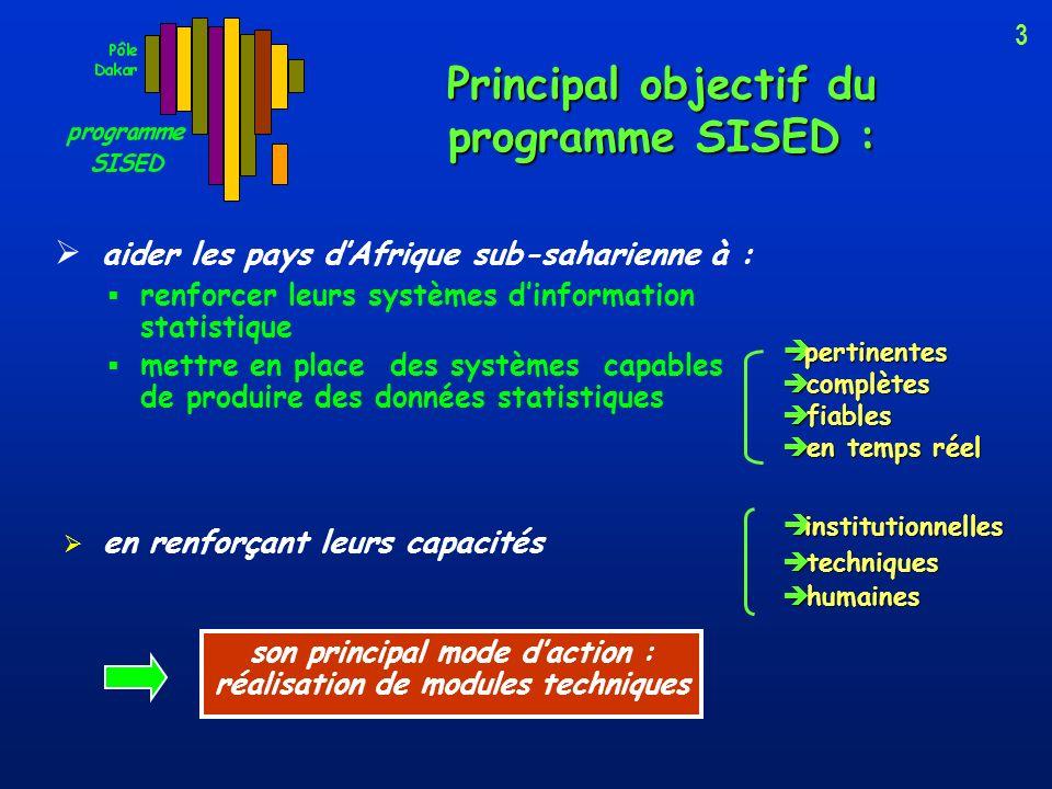 Quest ce que le SISED ? 2 Le SISED est le cadre dintervention du Groupe de Travail sur les Statistiques de lÉducation (GTSE) de lADEA, qui coordonne e