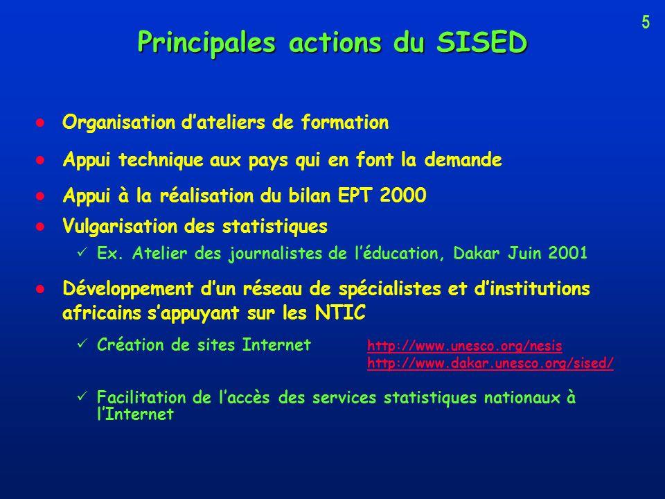 Principales actions du SISED Organisation dateliers de formation Appui technique aux pays qui en font la demande Appui à la réalisation du bilan EPT 2000 Vulgarisation des statistiques Ex.
