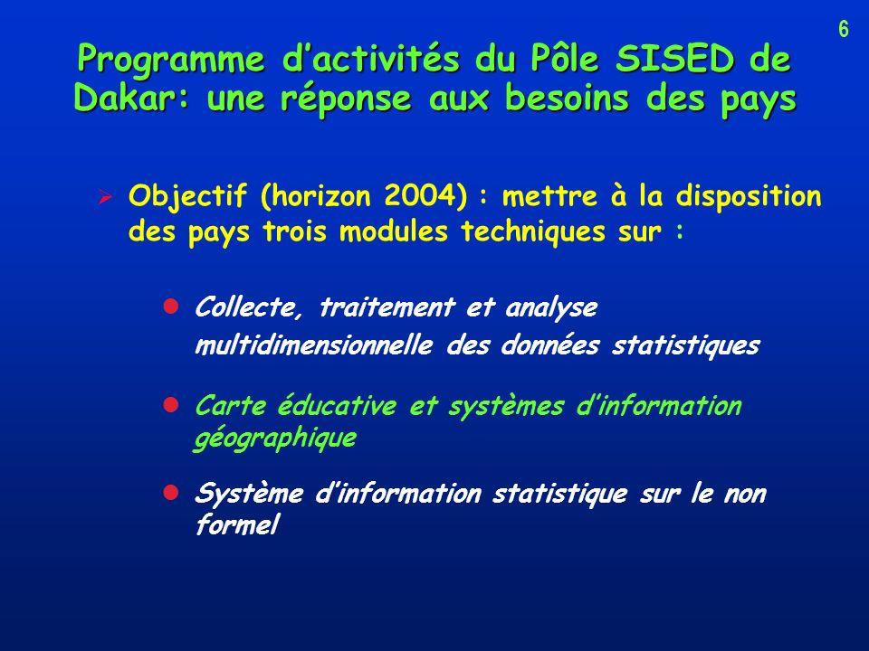 Principales actions du SISED Organisation dateliers de formation Appui technique aux pays qui en font la demande Appui à la réalisation du bilan EPT 2