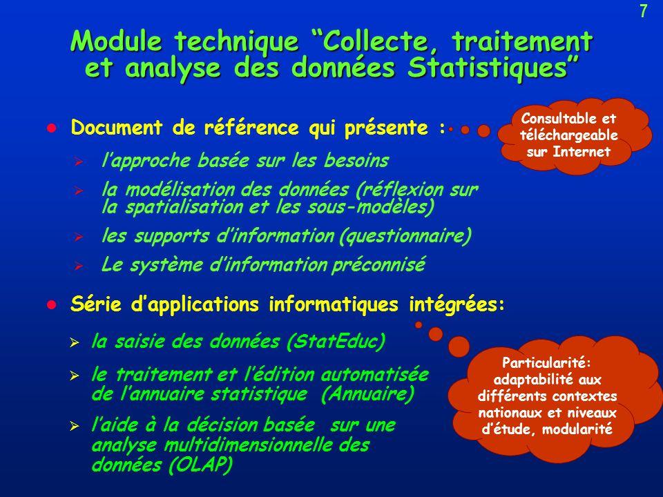 Programme dactivités du Pôle SISED de Dakar: une réponse aux besoins des pays Objectif (horizon 2004) : mettre à la disposition des pays trois modules
