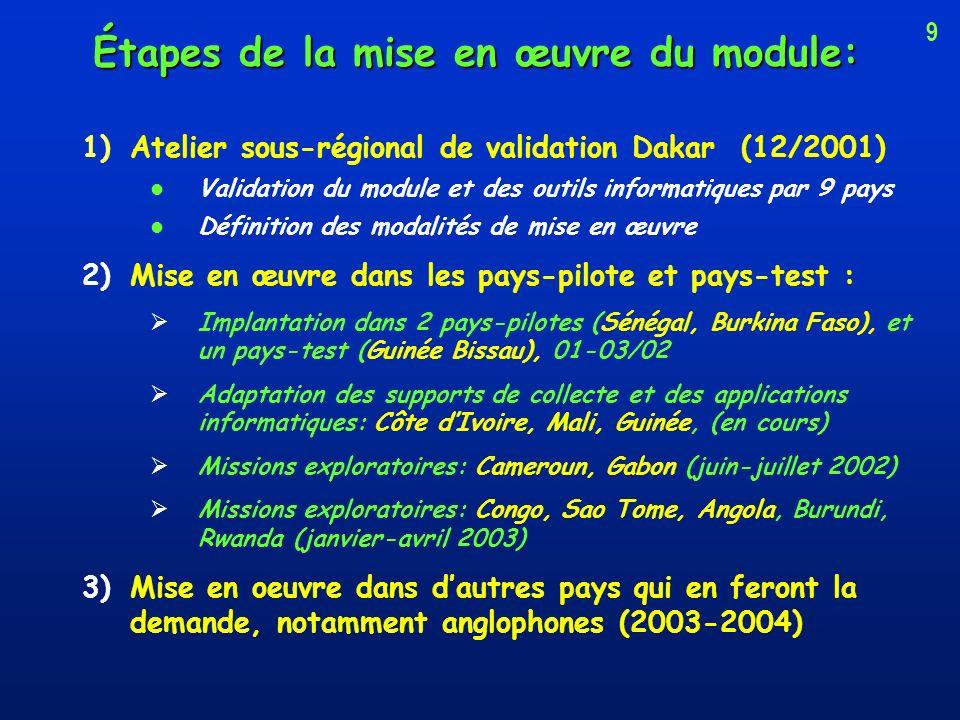 Étapes de la mise en œuvre du module: 1)Atelier sous-régional de validation Dakar (12/2001) Validation du module et des outils informatiques par 9 pays Définition des modalités de mise en œuvre 2)Mise en œuvre dans les pays-pilote et pays-test : Implantation dans 2 pays-pilotes (Sénégal, Burkina Faso), et un pays-test (Guinée Bissau), 01-03/02 Adaptation des supports de collecte et des applications informatiques: Côte dIvoire, Mali, Guinée, (en cours) Missions exploratoires: Cameroun, Gabon (juin-juillet 2002) Missions exploratoires: Congo, Sao Tome, Angola, Burundi, Rwanda (janvier-avril 2003) 3)Mise en oeuvre dans dautres pays qui en feront la demande, notamment anglophones (2003-2004) 9