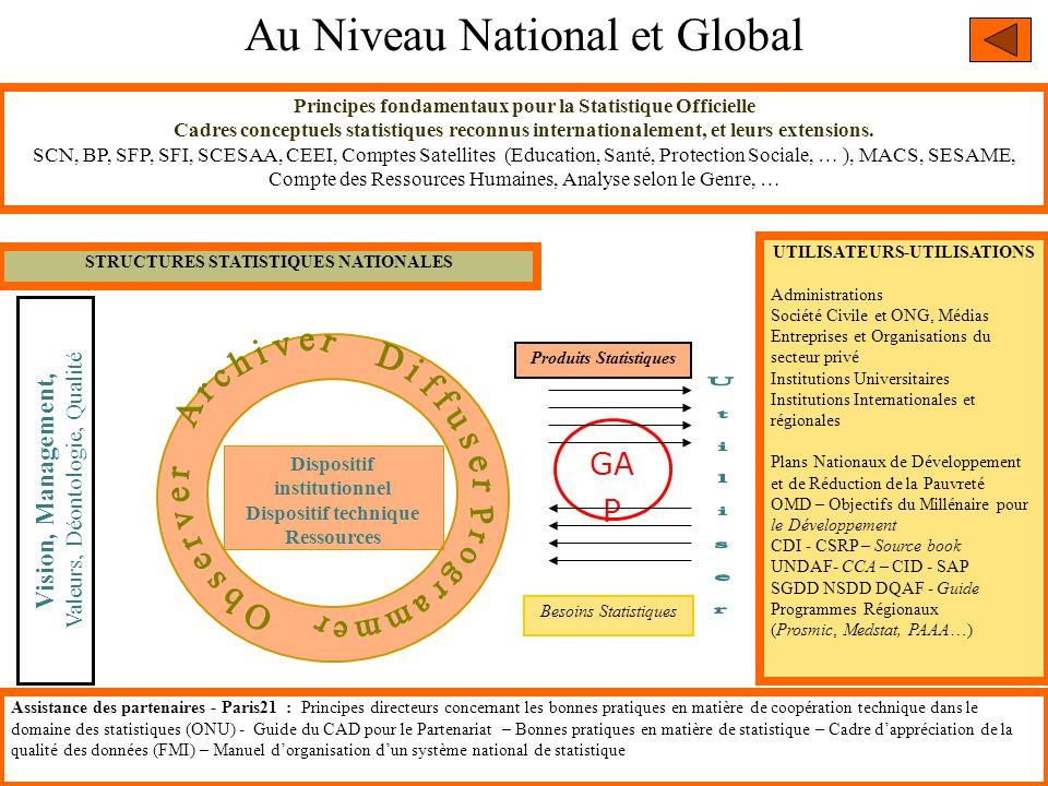 Atelier PARIS21 Yaoundé 9-11 décembre 2002 Au Niveau National et Global UTILISATEURS-UTILISATIONS Administrations Société Civile et ONG, Médias Entrep
