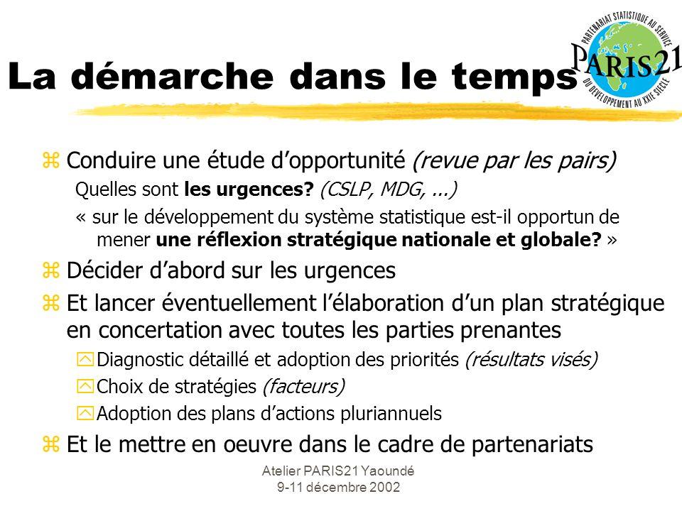 Atelier PARIS21 Yaoundé 9-11 décembre 2002 La démarche dans le temps zConduire une étude dopportunité (revue par les pairs) Quelles sont les urgences.