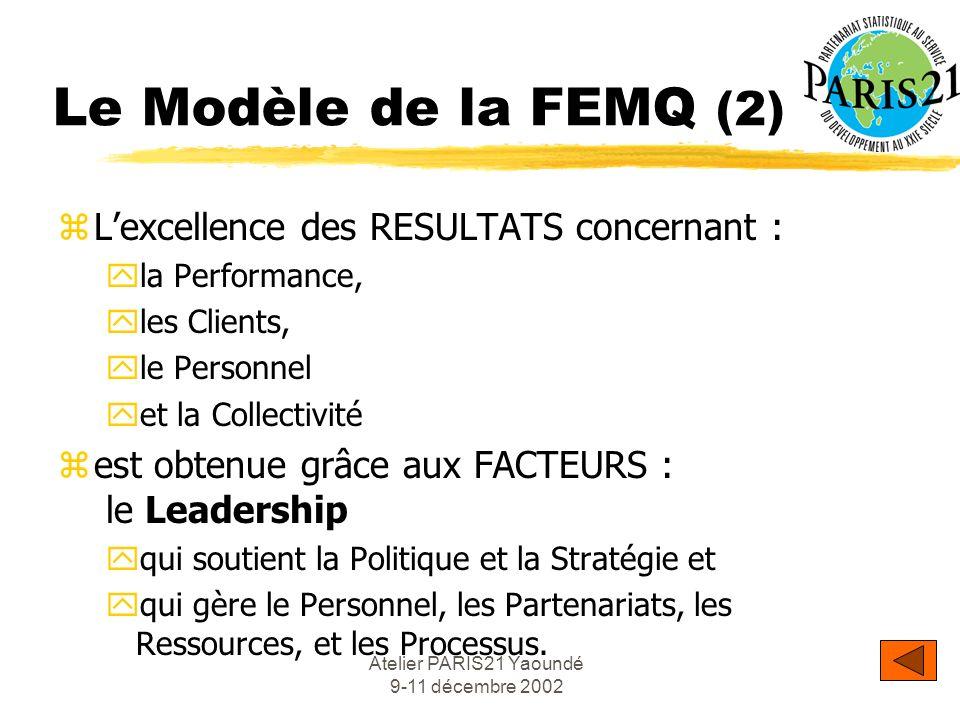 Atelier PARIS21 Yaoundé 9-11 décembre 2002 Le Modèle de la FEMQ (2) zLexcellence des RESULTATS concernant : yla Performance, yles Clients, yle Personn