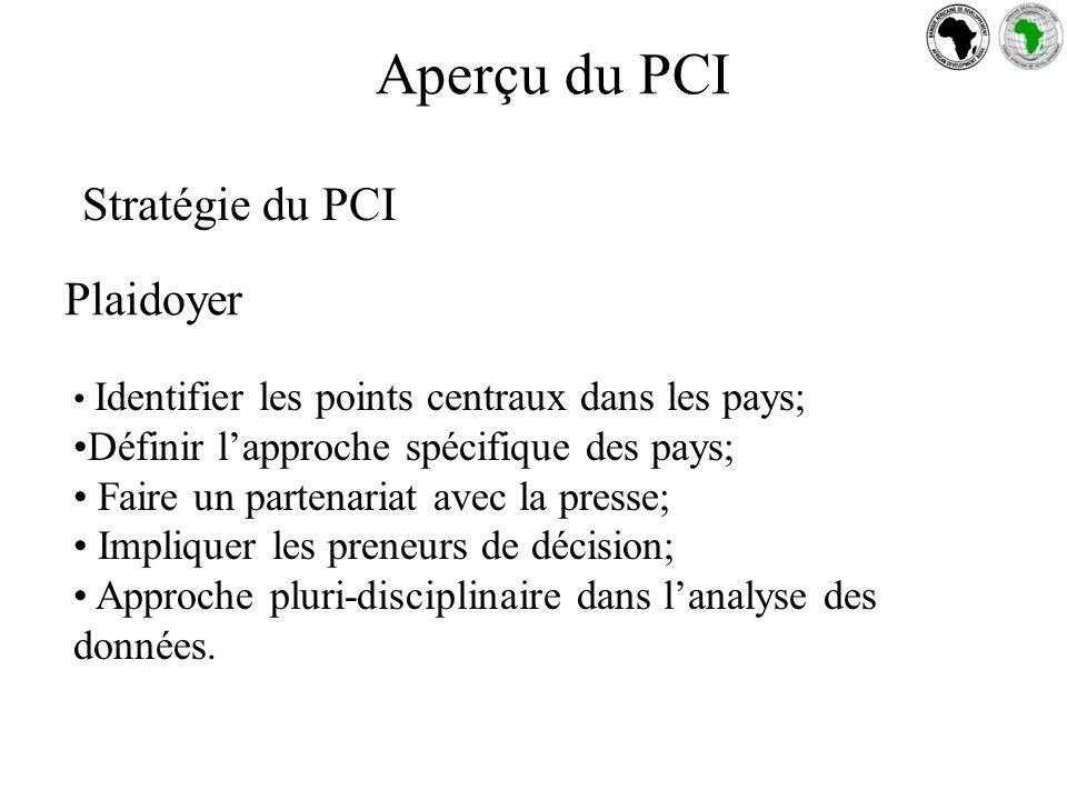Stratégie du PCI Plaidoyer Identifier les points centraux dans les pays; Définir lapproche spécifique des pays; Faire un partenariat avec la presse; Impliquer les preneurs de décision; Approche pluri-disciplinaire dans lanalyse des données.