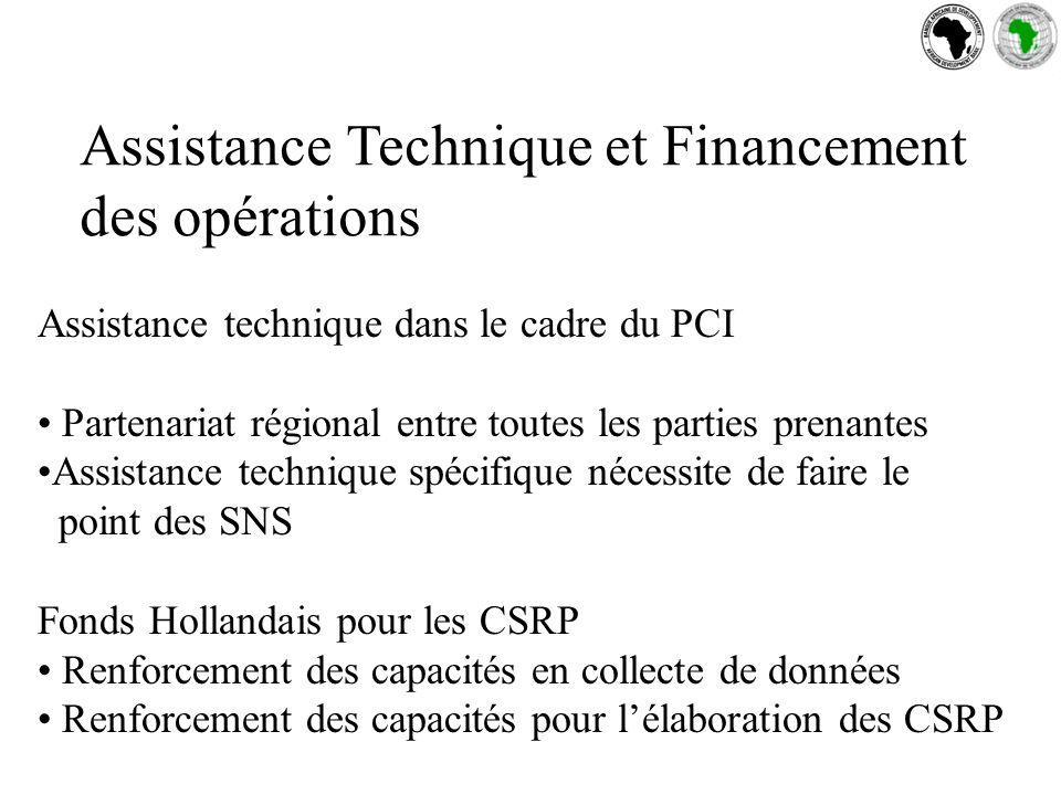 Assistance Technique et Financement des opérations Assistance technique dans le cadre du PCI Partenariat régional entre toutes les parties prenantes Assistance technique spécifique nécessite de faire le point des SNS Fonds Hollandais pour les CSRP Renforcement des capacités en collecte de données Renforcement des capacités pour lélaboration des CSRP