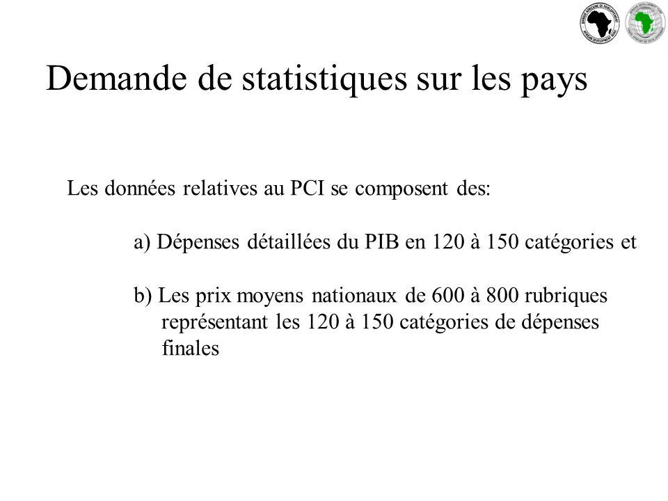 Demande de statistiques sur les pays Les données relatives au PCI se composent des: a) Dépenses détaillées du PIB en 120 à 150 catégories et b) Les prix moyens nationaux de 600 à 800 rubriques représentant les 120 à 150 catégories de dépenses finales