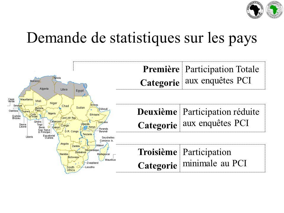 Demande de statistiques sur les pays Première Categorie Participation Totale aux enquêtes PCI Deuxième Categorie Participation réduite aux enquêtes PCI Troisième Categorie Participation minimale au PCI