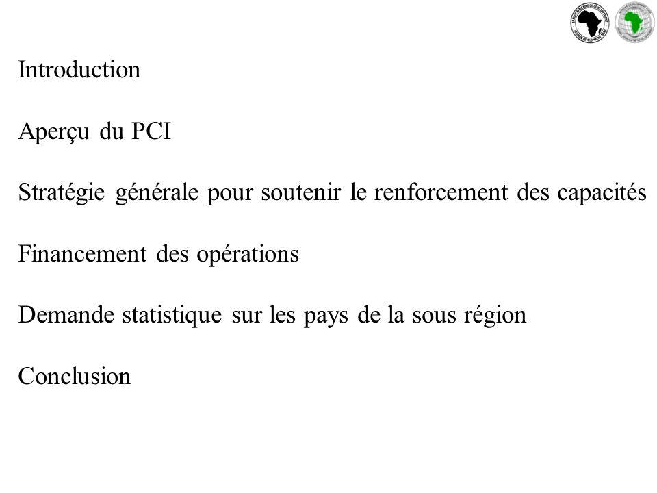 Introduction Aperçu du PCI Stratégie générale pour soutenir le renforcement des capacités Financement des opérations Demande statistique sur les pays de la sous région Conclusion