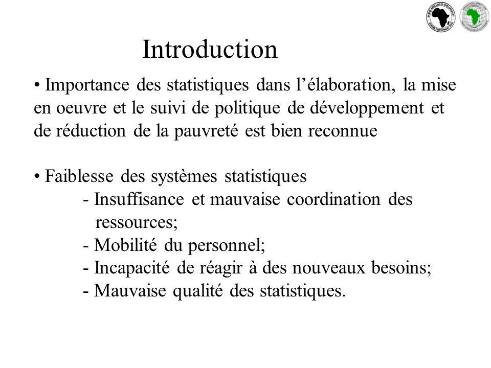 Introduction Importance des statistiques dans lélaboration, la mise en oeuvre et le suivi de politique de développement et de réduction de la pauvreté est bien reconnue Faiblesse des systèmes statistiques - Insuffisance et mauvaise coordination des ressources; - Mobilité du personnel; - Incapacité de réagir à des nouveaux besoins; - Mauvaise qualité des statistiques.