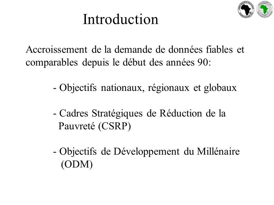 Introduction Accroissement de la demande de données fiables et comparables depuis le début des années 90: - Objectifs nationaux, régionaux et globaux - Cadres Stratégiques de Réduction de la Pauvreté (CSRP) - Objectifs de Développement du Millénaire (ODM)