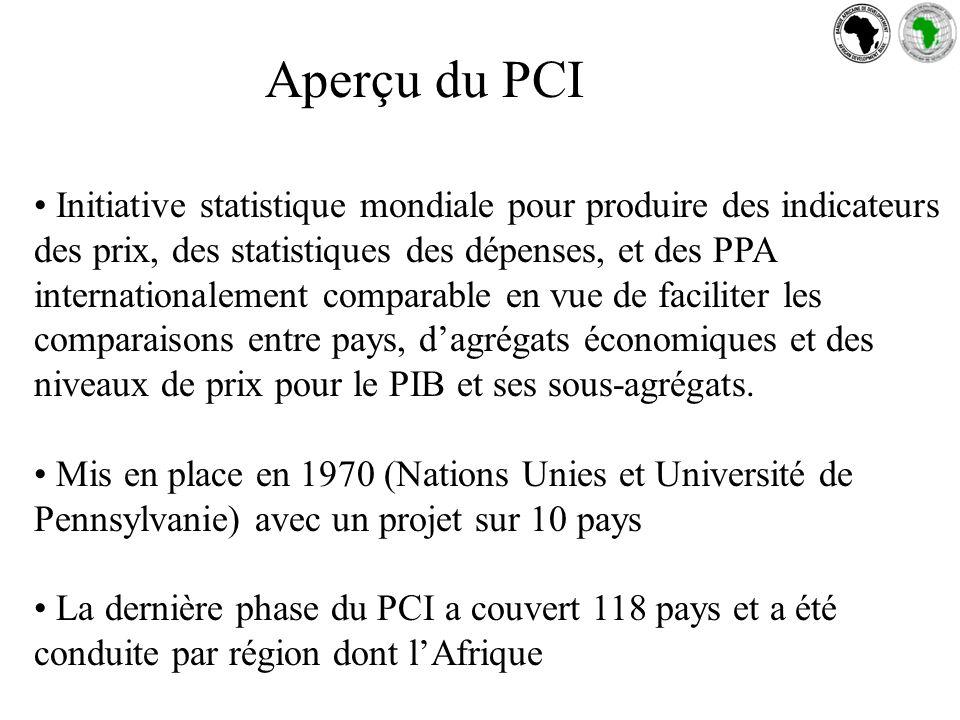 Aperçu du PCI Initiative statistique mondiale pour produire des indicateurs des prix, des statistiques des dépenses, et des PPA internationalement comparable en vue de faciliter les comparaisons entre pays, dagrégats économiques et des niveaux de prix pour le PIB et ses sous-agrégats.