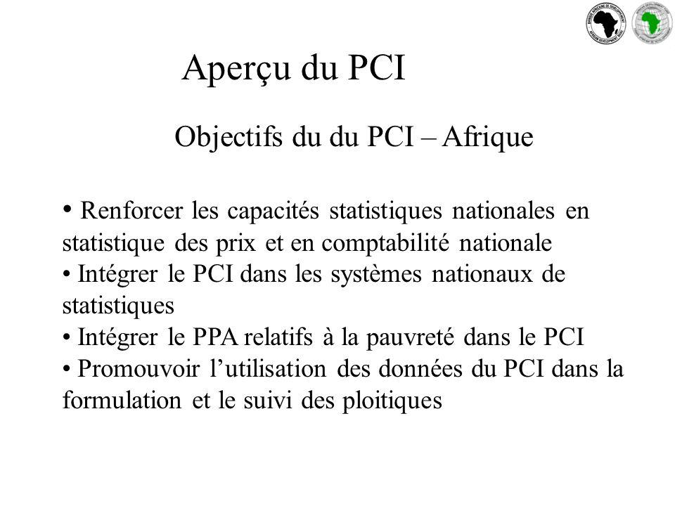 Aperçu du PCI Objectifs du du PCI – Afrique Renforcer les capacités statistiques nationales en statistique des prix et en comptabilité nationale Intégrer le PCI dans les systèmes nationaux de statistiques Intégrer le PPA relatifs à la pauvreté dans le PCI Promouvoir lutilisation des données du PCI dans la formulation et le suivi des ploitiques