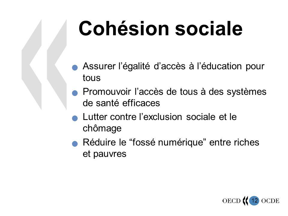 12 Cohésion sociale Assurer légalité daccès à léducation pour tous Promouvoir laccès de tous à des systèmes de santé efficaces Lutter contre lexclusion sociale et le chômage Réduire le fossé numérique entre riches et pauvres
