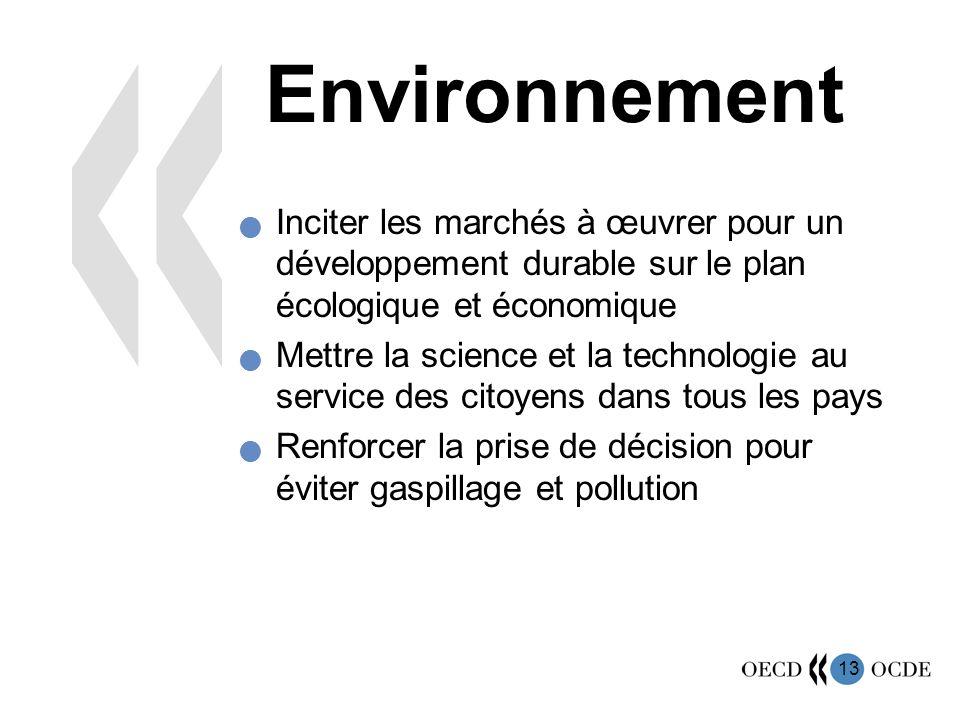13 Environnement Inciter les marchés à œuvrer pour un développement durable sur le plan écologique et économique Mettre la science et la technologie au service des citoyens dans tous les pays Renforcer la prise de décision pour éviter gaspillage et pollution