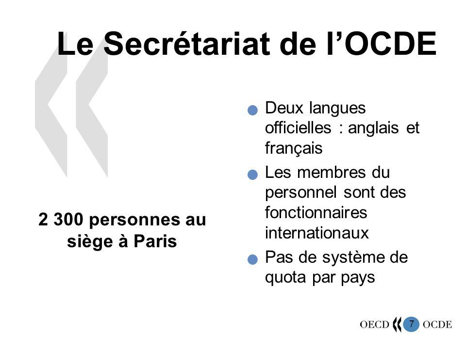 7 Le Secrétariat de lOCDE 2 300 personnes au siège à Paris Deux langues officielles : anglais et français Les membres du personnel sont des fonctionnaires internationaux Pas de système de quota par pays