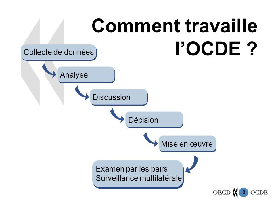 8 Comment travaille lOCDE .