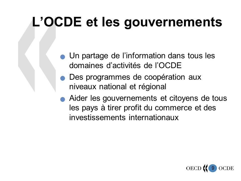 9 LOCDE et les gouvernements Un partage de linformation dans tous les domaines dactivités de lOCDE Des programmes de coopération aux niveaux national et régional Aider les gouvernements et citoyens de tous les pays à tirer profit du commerce et des investissements internationaux