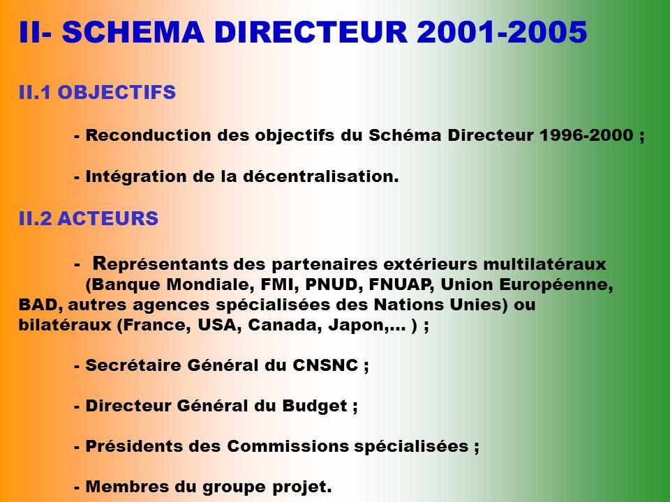 I- BILAN DIAGNOSTIC I.3 CONSEQUENCE Elaboration dun Schéma Directeur, 1996-2000 Acquis - 1996 : mise en œuvre du SCN93 à laide du ERE-TES avec le CNSN