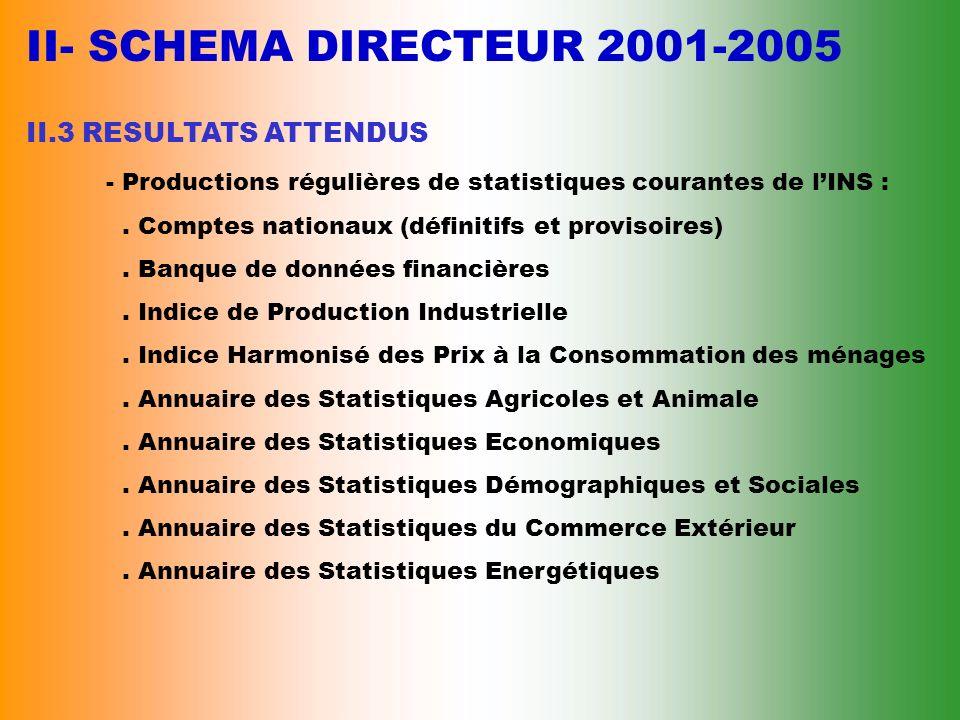 II- SCHEMA DIRECTEUR 2001-2005 II.1 OBJECTIFS - Reconduction des objectifs du Schéma Directeur 1996-2000 ; - Intégration de la décentralisation. II.2