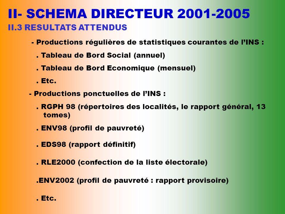 II- SCHEMA DIRECTEUR 2001-2005 II.3 RESULTATS ATTENDUS - Productions régulières de statistiques courantes de lINS :. Comptes nationaux (définitifs et