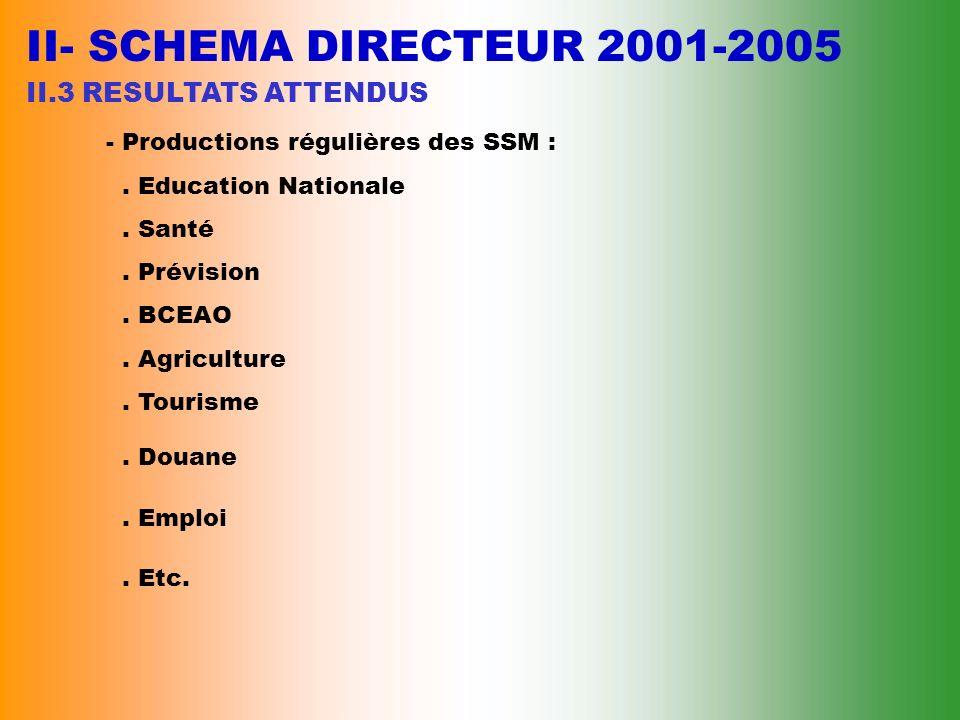 II- SCHEMA DIRECTEUR 2001-2005 II.3 RESULTATS ATTENDUS - Productions régulières de statistiques courantes de lINS :. Tableau de Bord Social (annuel).