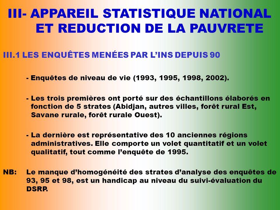 II- SCHEMA DIRECTEUR 2001-2005 II.4 CONTRAINTES - Mauvais ancrage institutionnel de lINS - Absence dautonomie financière (pas de convention avec lEtat