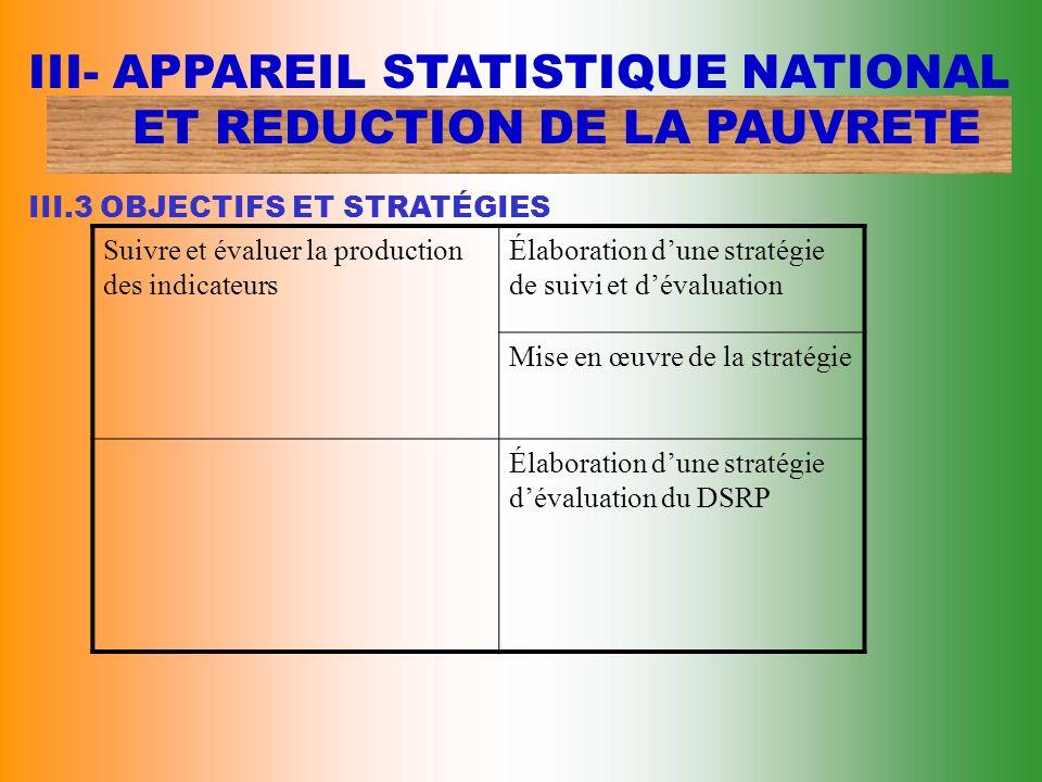 III- APPAREIL STATISTIQUE NATIONAL ET REDUCTION DE LA PAUVRETE III.3 OBJECTIFS ET STRATÉGIES Rendre disponible immédiatement les données nécessaires p