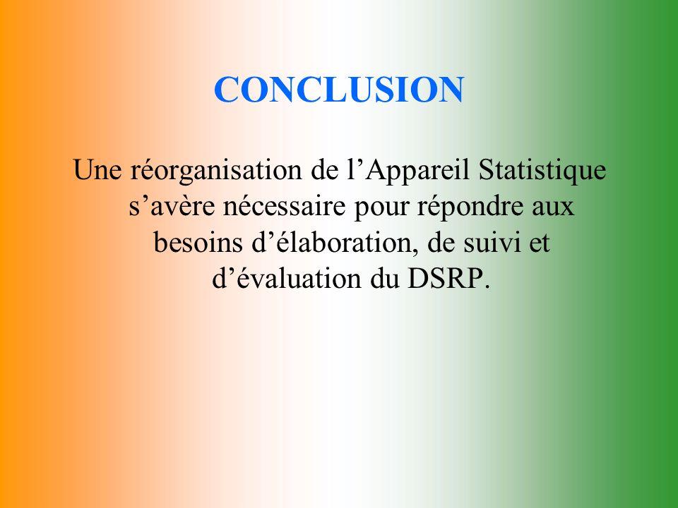 III- APPAREIL STATISTIQUE NATIONAL ET REDUCTION DE LA PAUVRETE III.3 OBJECTIFS ET STRATÉGIES Suivre et évaluer la production des indicateurs Élaborati