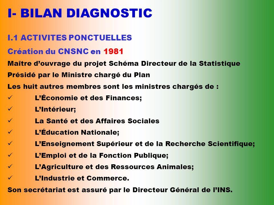 I- BILAN DIAGNOSTIC I.1 ACTIVITES PONCTUELLES Enquêtes nationales EPR 1978 / 1979 EBC 1979 EIF 1981 / 82 EPAM en 1985, 1986, 1987 et 1988 ; EIMU 1989