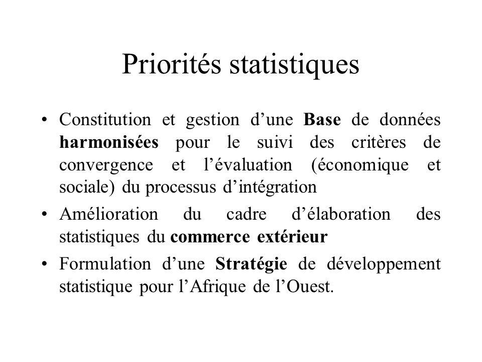 Priorités statistiques Constitution et gestion dune Base de données harmonisées pour le suivi des critères de convergence et lévaluation (économique e