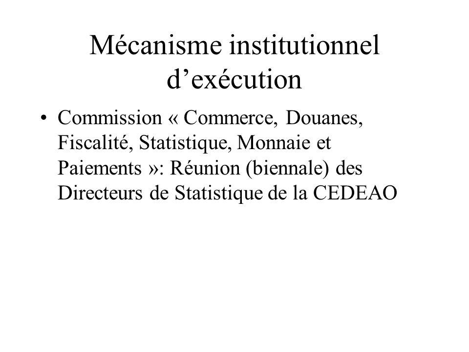 Mécanisme institutionnel dexécution Commission « Commerce, Douanes, Fiscalité, Statistique, Monnaie et Paiements »: Réunion (biennale) des Directeurs