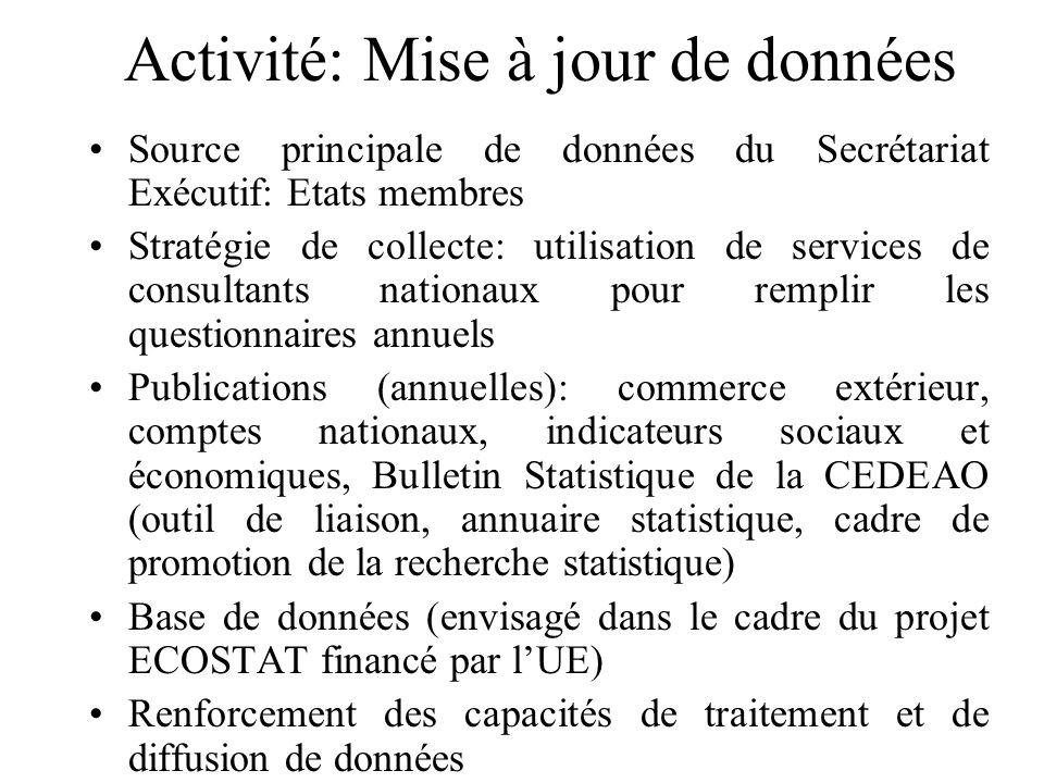 Activité: Mise à jour de données Source principale de données du Secrétariat Exécutif: Etats membres Stratégie de collecte: utilisation de services de