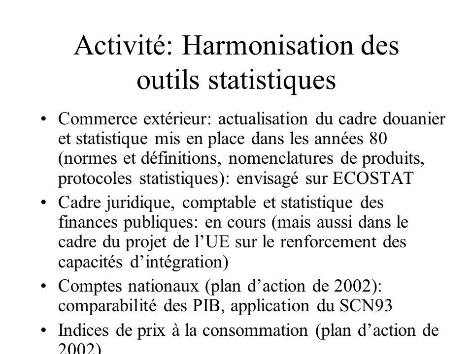 Activité: Harmonisation des outils statistiques Commerce extérieur: actualisation du cadre douanier et statistique mis en place dans les années 80 (no
