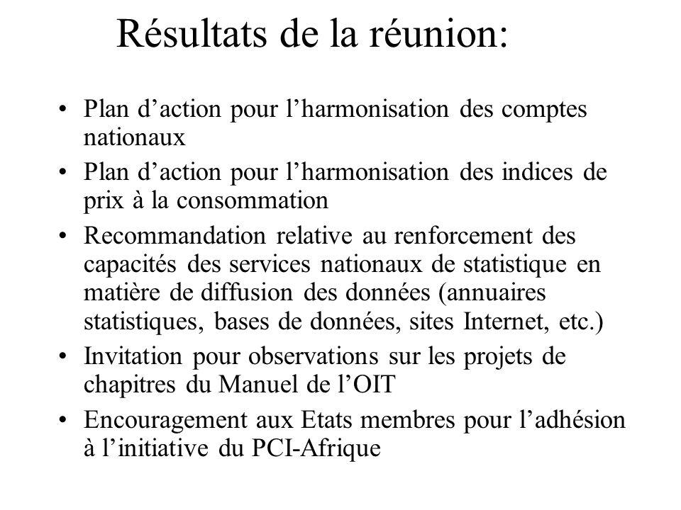 Résultats de la réunion: Plan daction pour lharmonisation des comptes nationaux Plan daction pour lharmonisation des indices de prix à la consommation