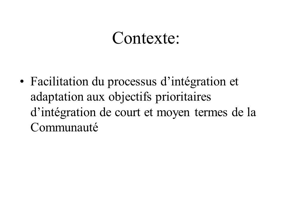 Contexte: Facilitation du processus dintégration et adaptation aux objectifs prioritaires dintégration de court et moyen termes de la Communauté