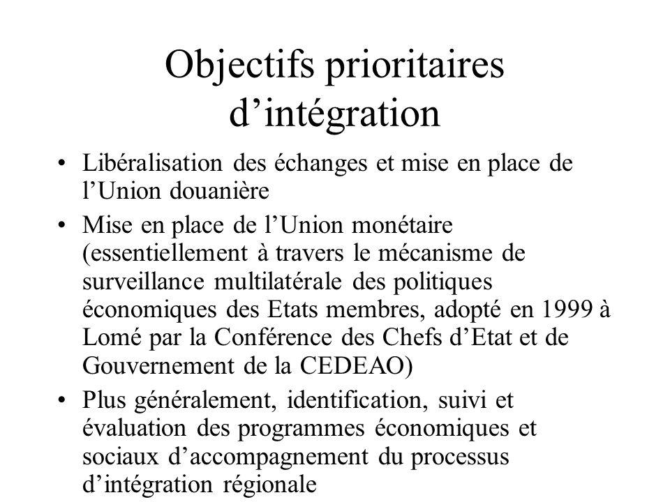 Objectifs prioritaires dintégration Libéralisation des échanges et mise en place de lUnion douanière Mise en place de lUnion monétaire (essentiellemen